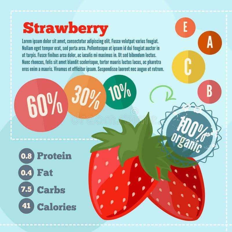 can cats eat strawberry banana yogurt