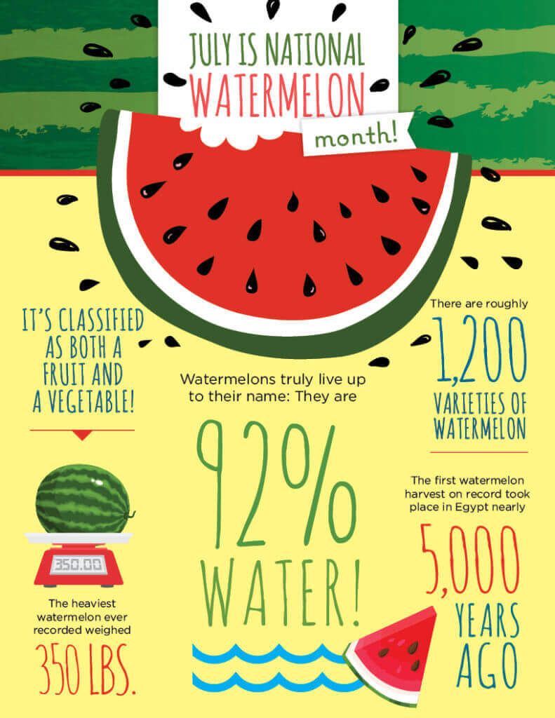 can cats eat watermelon without seeds