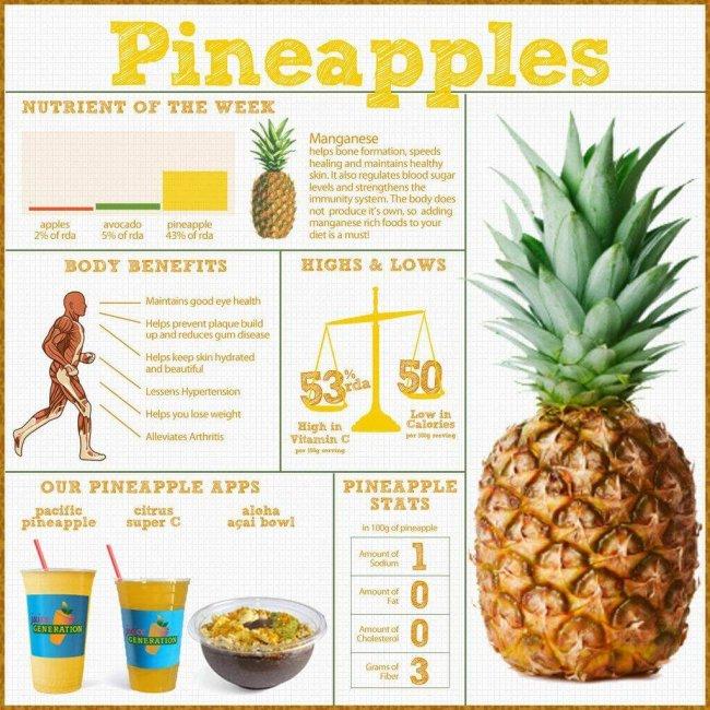 pineapple health benefit